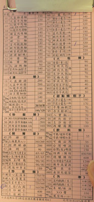 Din Tai Fung Order Slip