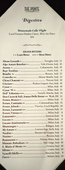 The Ponte Digestivo List