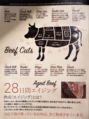 Tamaen Menu: Beef Cuts Diagram
