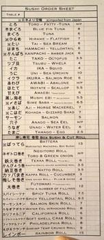 Inaba Sushi Order Sheet