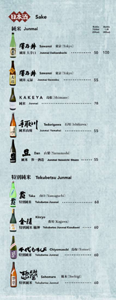 Izakaya Tonchinkan Sake List: Junmai, Tokubetsu Junmai